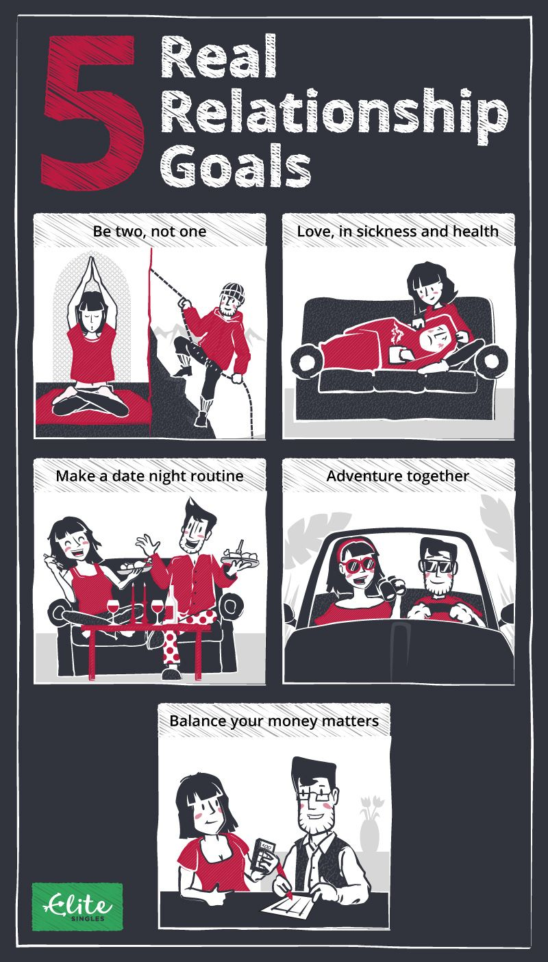 real relationship goals infographic
